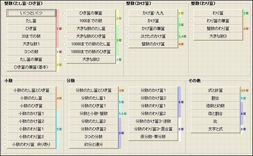 印刷のサンプルは こちら で ... : 小数点の足し算 : すべての講義